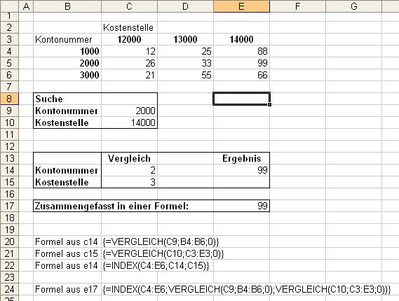 Microsoft Excel: Index und Vergleich